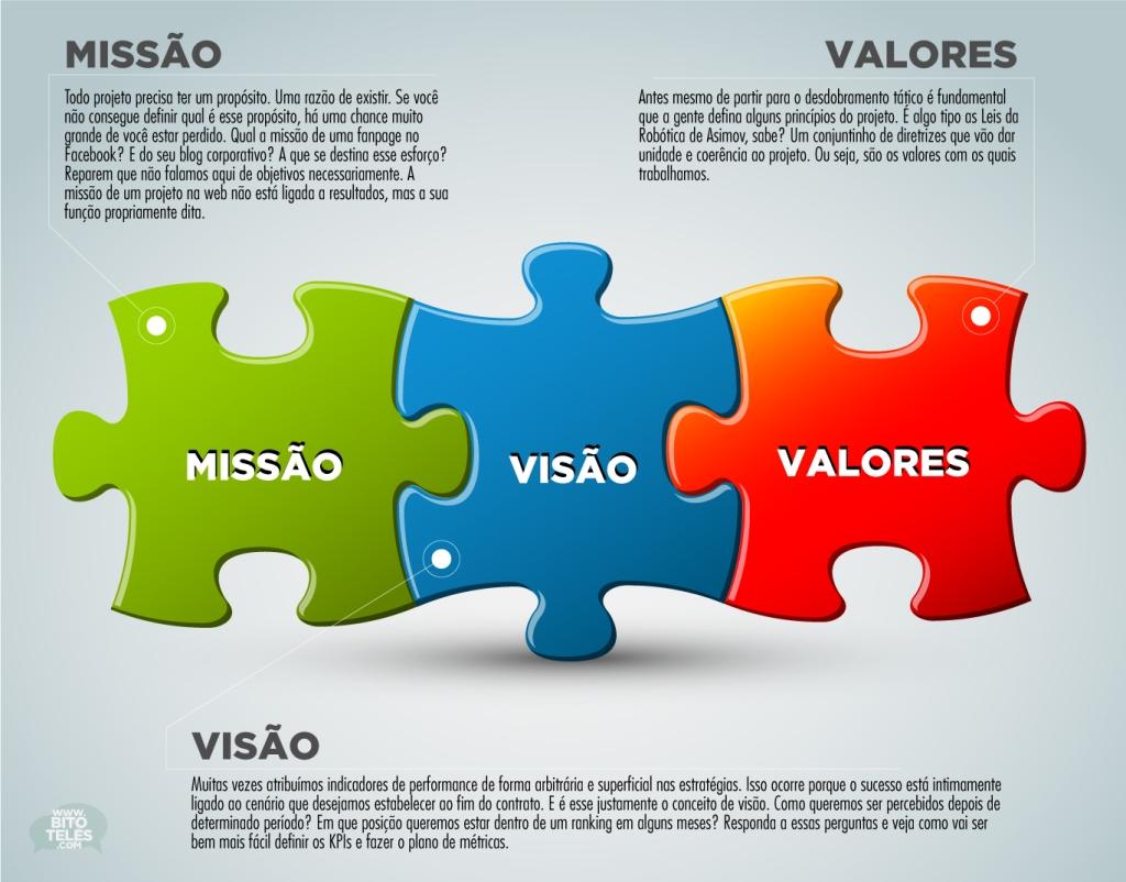 missao_visao_valores_web