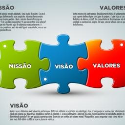 Procurando um sentido para Missão, Visão e Valores em projetos para web
